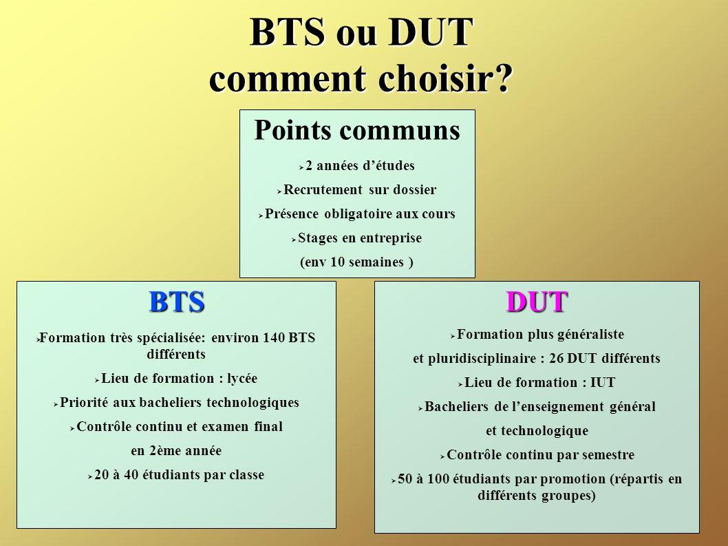 BTS ou DUT comment choisir? Points communs  2 années d'études  Recrutement sur dossier  Présence obligatoire aux cours  Stages en entreprise (env
