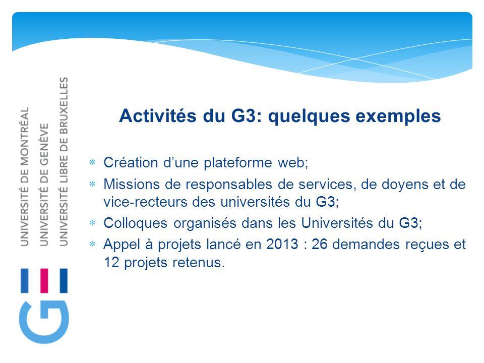 Activités du G3: quelques exemples  Création d'une plateforme web;  Missions de responsables de services, de doyens et de vice-recteurs des universités du G3;  Colloques organisés dans les Universités du G3;  Appel à projets lancé en 2013 : 26 demandes reçues et 12 projets retenus.
