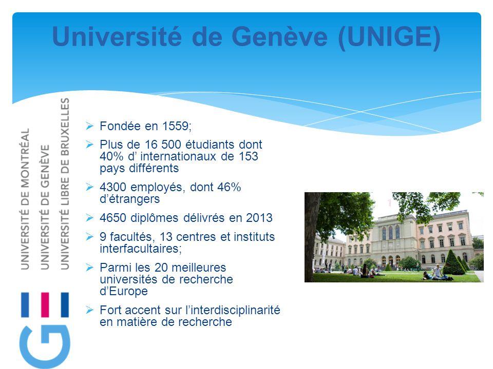 Université de Genève (UNIGE)  Fondée en 1559;  Plus de 16 500 étudiants dont 40% d' internationaux de 153 pays différents  4300 employés, dont 46% d'étrangers  4650 diplômes délivrés en 2013  9 facultés, 13 centres et instituts interfacultaires;  Parmi les 20 meilleures universités de recherche d'Europe  Fort accent sur l'interdisciplinarité en matière de recherche