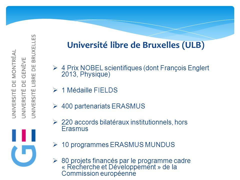  4 Prix NOBEL scientifiques (dont François Englert 2013, Physique)  1 Médaille FIELDS  400 partenariats ERASMUS  220 accords bilatéraux institutionnels, hors Erasmus  10 programmes ERASMUS MUNDUS  80 projets financés par le programme cadre « Recherche et Développement » de la Commission européenne
