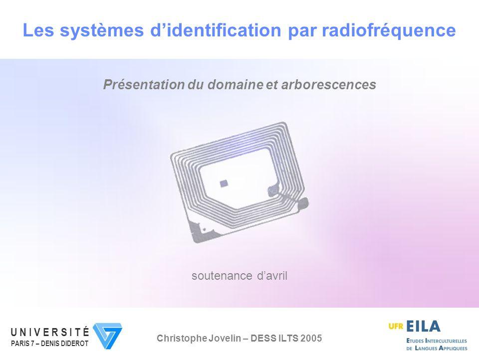 Les systèmes d'identification par radiofréquence Christophe Jovelin – DESS ILTS 2005 Présentation du domaine et arborescences soutenance d'avril U N I