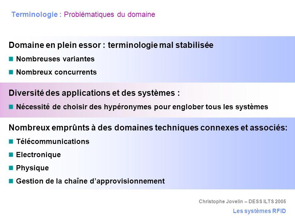 Christophe Jovelin – DESS ILTS 2005 Terminologie : Problématiques du domaine Les systèmes RFID Domaine en plein essor : terminologie mal stabilisée No