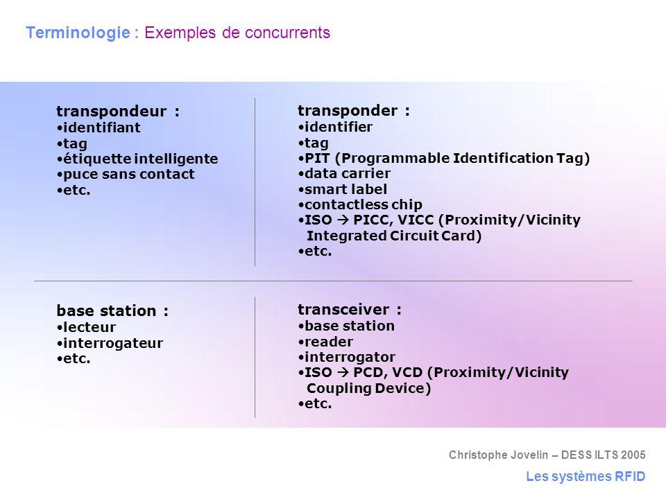 Christophe Jovelin – DESS ILTS 2005 transpondeur : identifiant tag étiquette intelligente puce sans contact etc. Terminologie : Exemples de concurrent