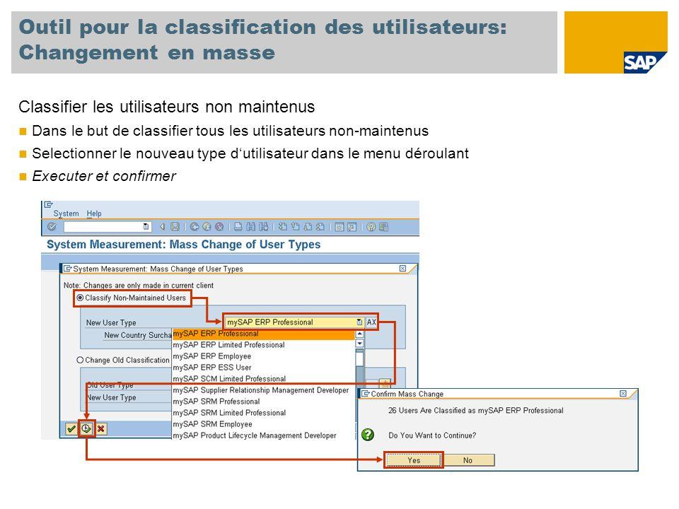 Outil pour la classification des utilisateurs: Changement en masse Classifier les utilisateurs non maintenus Dans le but de classifier tous les utilisateurs non-maintenus Selectionner le nouveau type d'utilisateur dans le menu déroulant Executer et confirmer