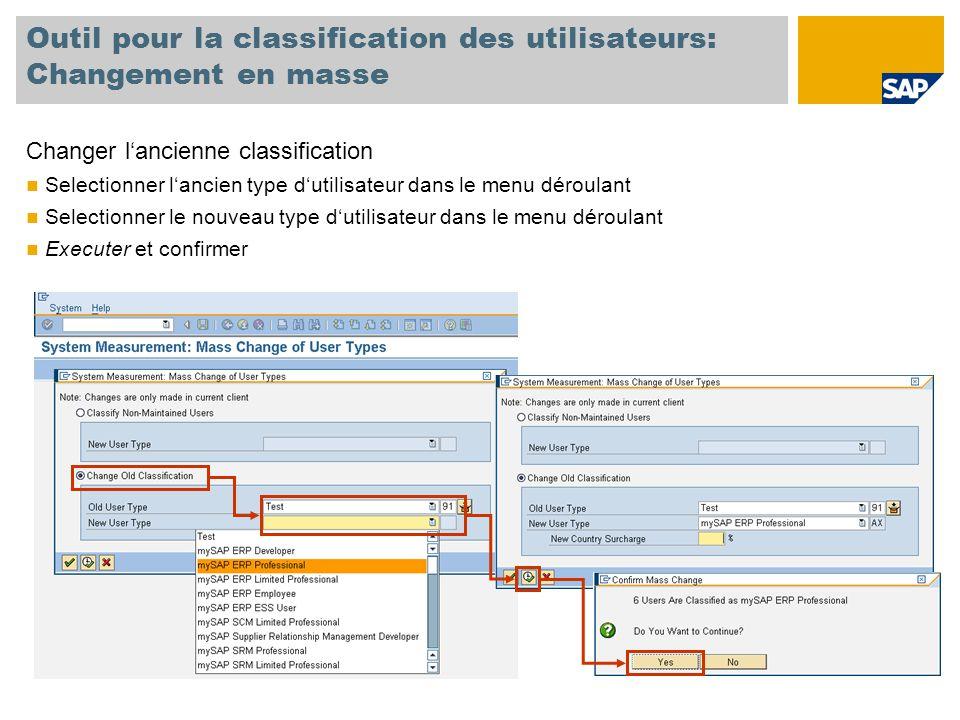 Outil pour la classification des utilisateurs: Changement en masse Changer l'ancienne classification Selectionner l'ancien type d'utilisateur dans le menu déroulant Selectionner le nouveau type d'utilisateur dans le menu déroulant Executer et confirmer