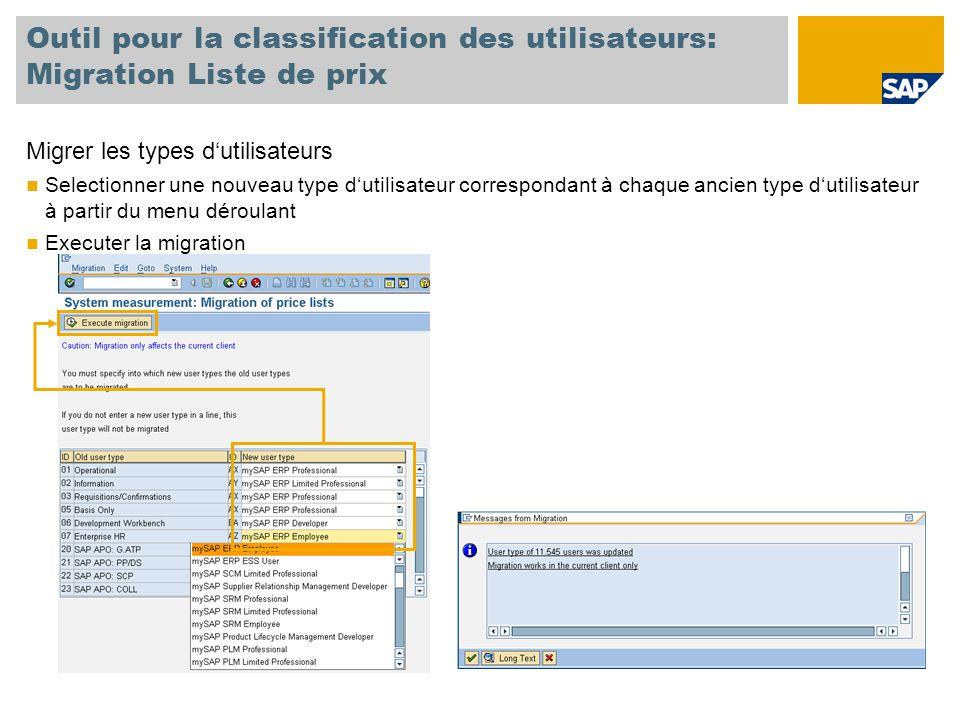 Outil pour la classification des utilisateurs: Migration Liste de prix Migrer les types d'utilisateurs Selectionner une nouveau type d'utilisateur cor