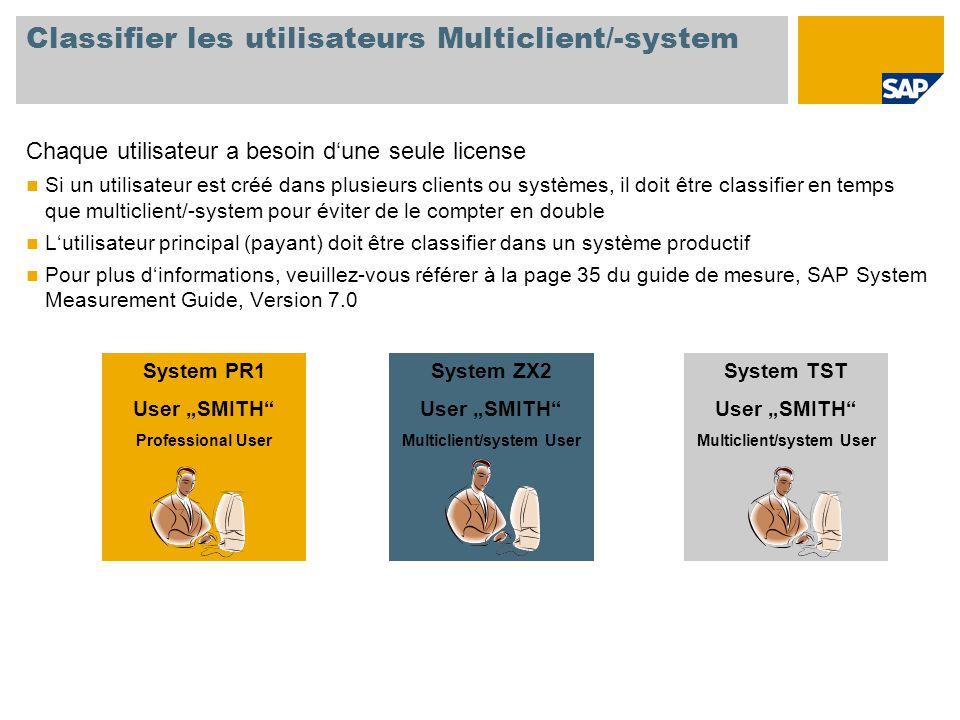 Classifier les utilisateurs Multiclient/-system Chaque utilisateur a besoin d'une seule license Si un utilisateur est créé dans plusieurs clients ou s