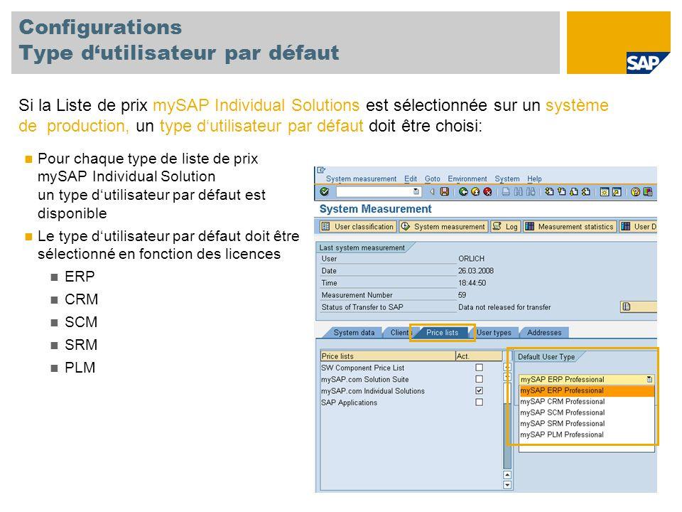 Configurations Type d'utilisateur par défaut Pour chaque type de liste de prix mySAP Individual Solution un type d'utilisateur par défaut est disponible Le type d'utilisateur par défaut doit être sélectionné en fonction des licences ERP CRM SCM SRM PLM Si la Liste de prix mySAP Individual Solutions est sélectionnée sur un système de production, un type d'utilisateur par défaut doit être choisi:
