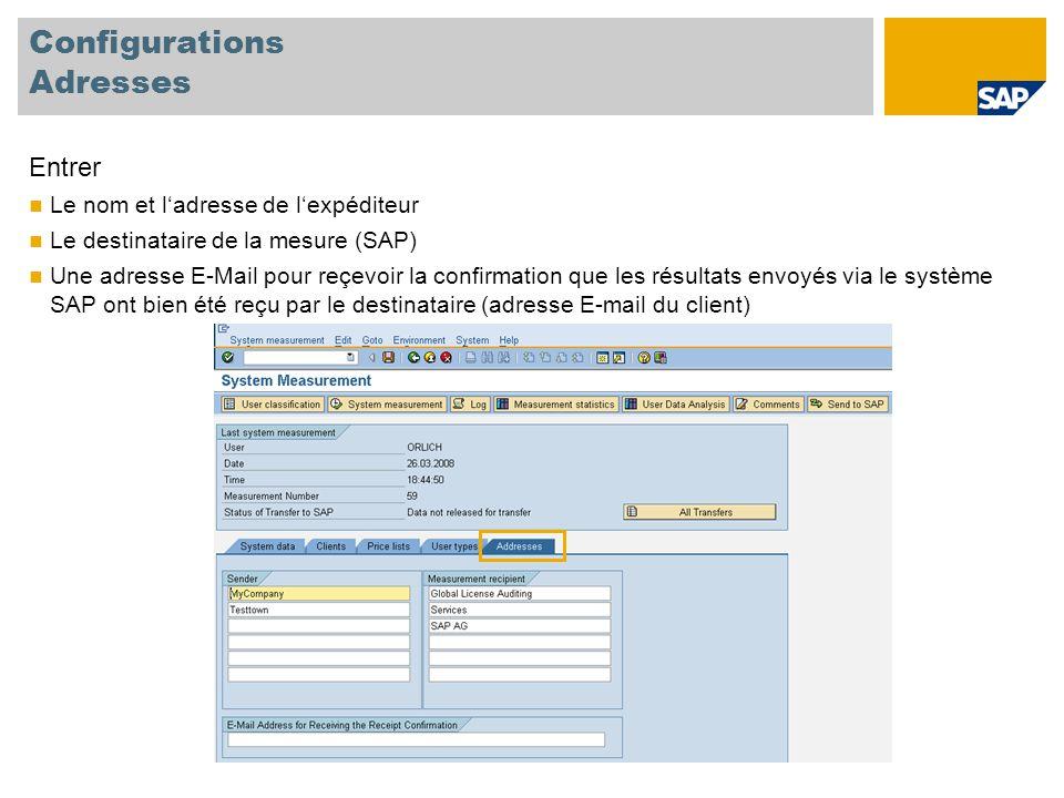 Configurations Adresses Entrer Le nom et l'adresse de l'expéditeur Le destinataire de la mesure (SAP) Une adresse E-Mail pour reçevoir la confirmation