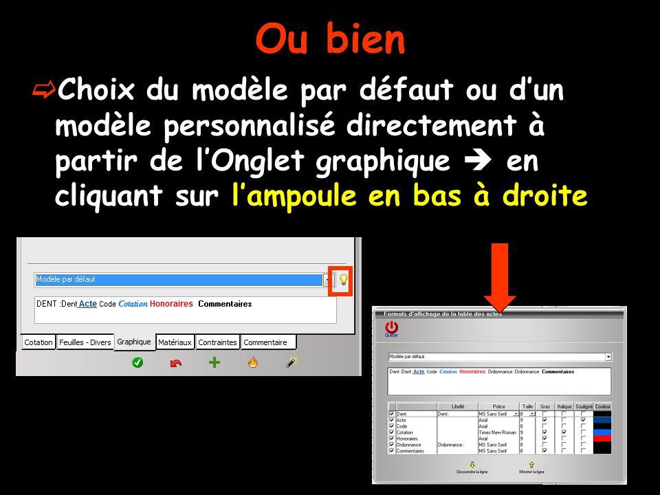 Ou bien  Choix du modèle par défaut ou d'un modèle personnalisé directement à partir de l'Onglet graphique  en cliquant sur l'ampoule en bas à droite