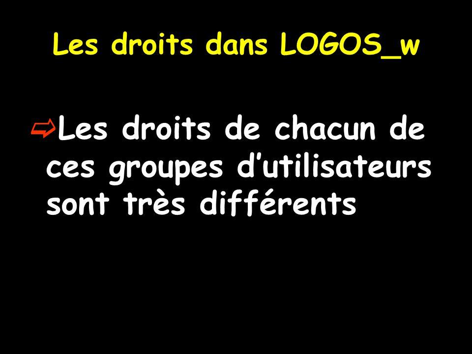 Les droits dans LOGOS_w  Les droits de chacun de ces groupes d'utilisateurs sont très différents