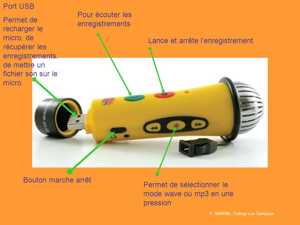 Possibilité de brancher un casque sur le micro ICI C. MARTIN, Collège Les Garrigues