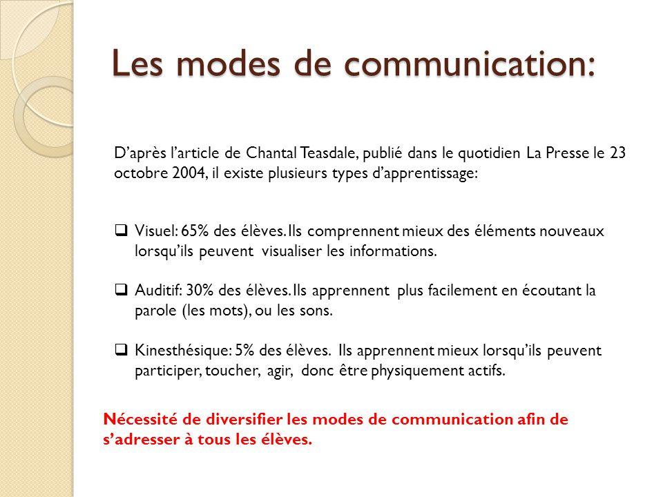 Les modes de communication: D'après l'article de Chantal Teasdale, publié dans le quotidien La Presse le 23 octobre 2004, il existe plusieurs types d'