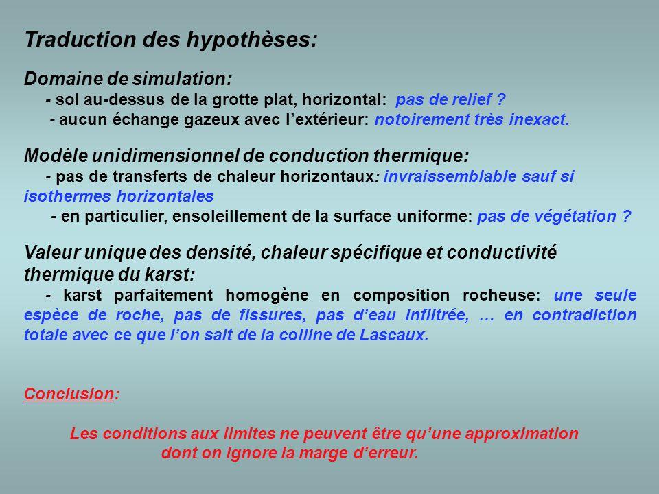 Traduction des hypothèses: Domaine de simulation: - sol au-dessus de la grotte plat, horizontal: pas de relief .