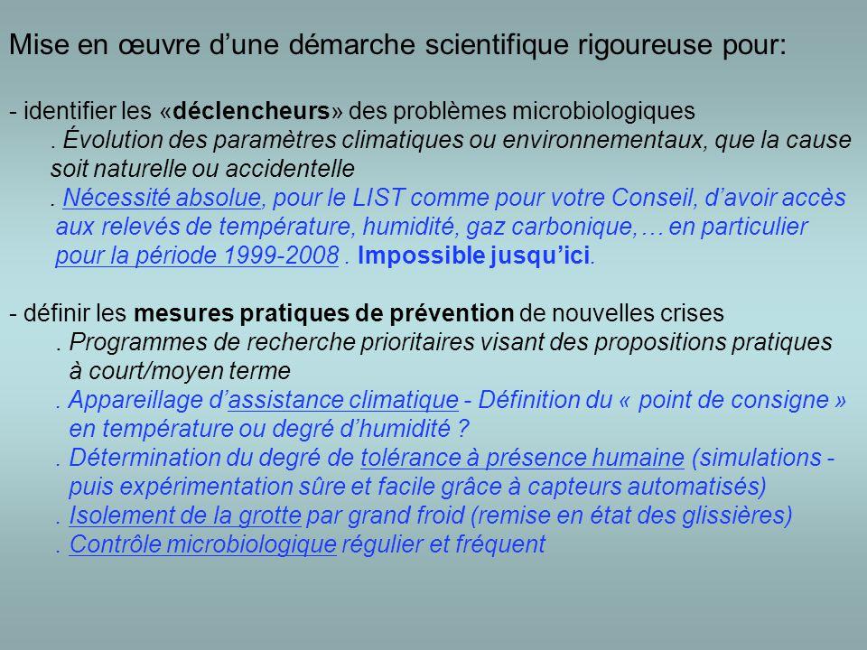 Mise en œuvre d'une démarche scientifique rigoureuse pour: - identifier les «déclencheurs» des problèmes microbiologiques.
