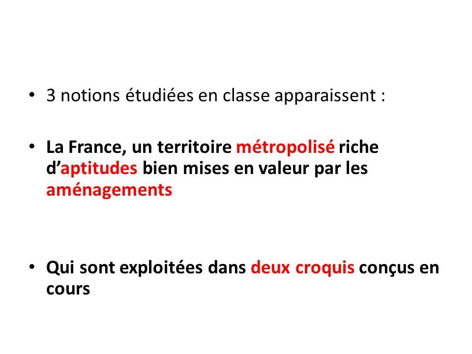 3 notions étudiées en classe apparaissent : La France, un territoire métropolisé riche d'aptitudes bien mises en valeur par les aménagements Qui sont