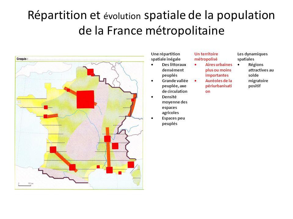 Répartition et évolution spatiale de la population de la France métropolitaine Une répartition spatiale inégale  Des littoraux densément peuplés  Gr