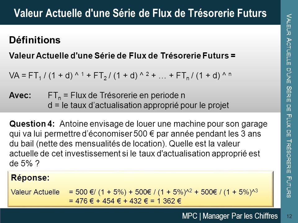 V ALEUR A CTUELLE N ETTE Définitions Valeur Actualisée Nette = La valeur actuelle des flux de trésorerie futurs moins l investissement initial.