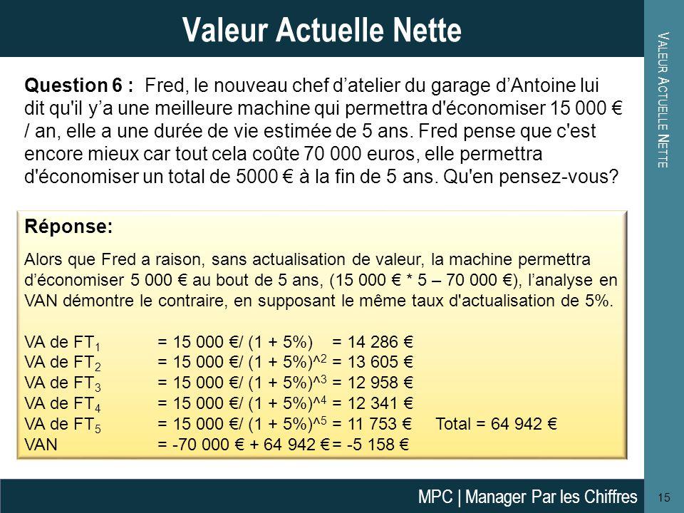 Module MPC sur la Valeur Vie Client Marketing Metrics by Farris, Bendle, Pfeifer and Reibstein, 2 nd edition, pages 347-348.