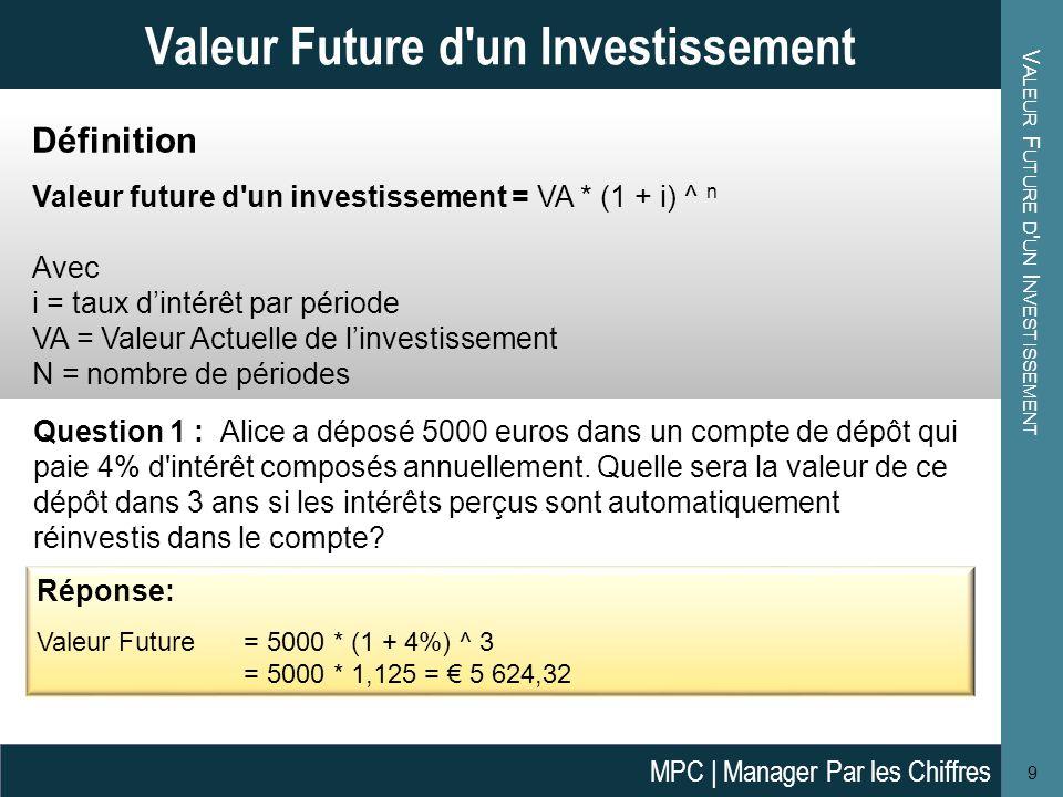 V ALEUR F UTURE D UN I NVESTISSEMENT 10 Valeur Future d un Investissement Question 2: Une banque en ligne offre un taux d'intérêt de 4% sur 3 ans et composés mensuellement.