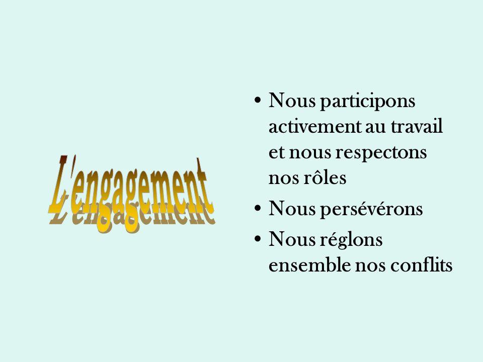 Nous participons activement au travail et nous respectons nos rôles Nous persévérons Nous réglons ensemble nos conflits