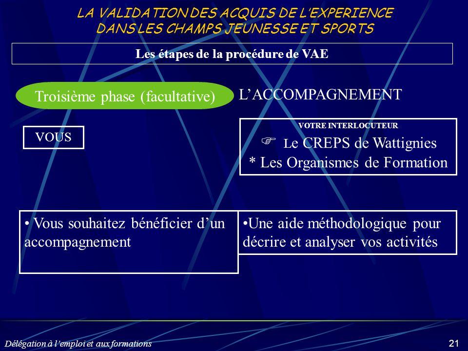 Délégation à l'emploi et aux formations 21 Les étapes de la procédure de VAE Troisième phase (facultative) L'ACCOMPAGNEMENT Une aide méthodologique po