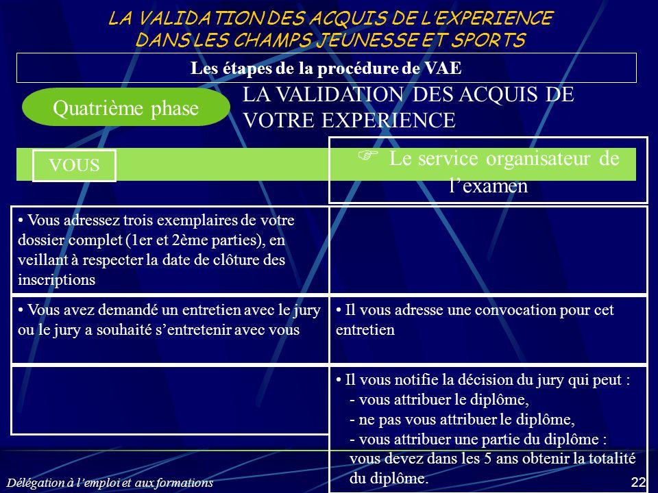 Délégation à l'emploi et aux formations 22 Les étapes de la procédure de VAE Quatrième phase LA VALIDATION DES ACQUIS DE VOTRE EXPERIENCE Vous adresse