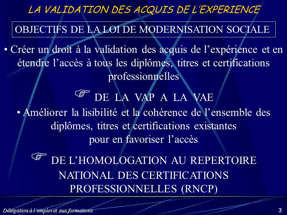 Délégation à l'emploi et aux formations 4 LA VALIDATION DES ACQUIS DE L'EXPERIENCE Loi de 1984 - décret de 1985 -pour les diplômes de l'enseignement supérieur, -dispense de diplôme pour entrer dans un cycle de formation.