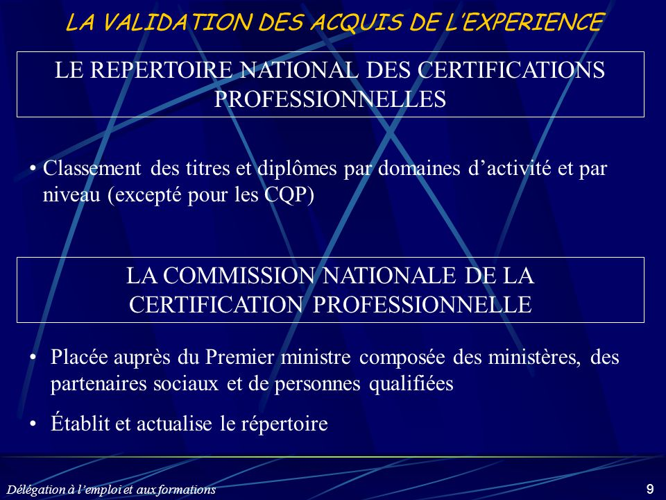 Délégation à l'emploi et aux formations 9 LA VALIDATION DES ACQUIS DE L'EXPERIENCE LE REPERTOIRE NATIONAL DES CERTIFICATIONS PROFESSIONNELLES LA COMMI