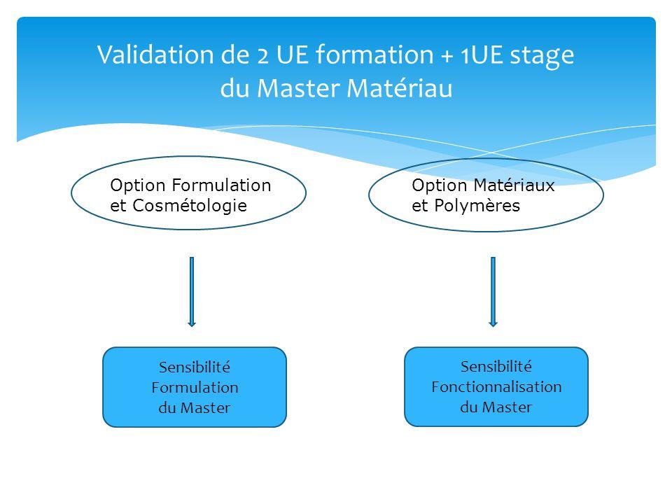 Validation de 2 UE formation + 1UE stage du Master Matériau Option Formulation et Cosmétologie Option Matériaux et Polymères Sensibilité Formulation d
