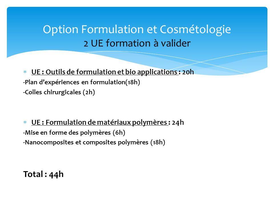  UE : Outils de formulation et bio applications : 20h -Plan d'expériences en formulation(18h) -Colles chirurgicales (2h)  UE : Formulation de matéri