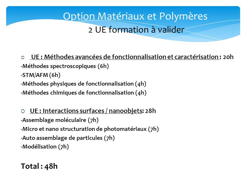 Option Matériaux et Polymères 2 UE formation à valider  UE : Méthodes avancées de fonctionnalisation et caractérisation : 20h -Méthodes spectroscopiq