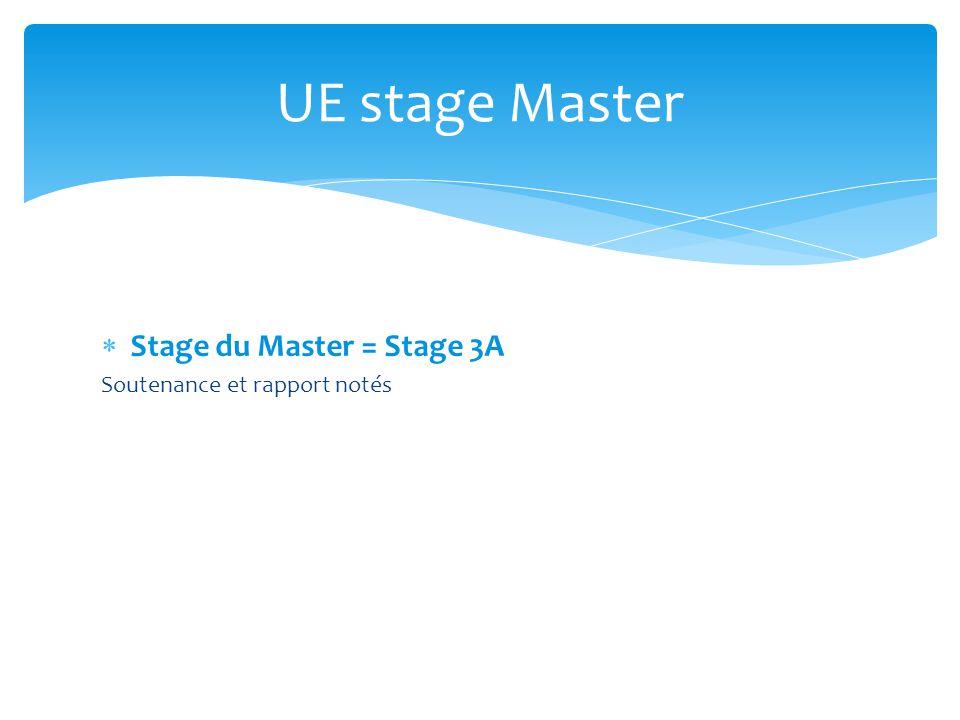 Stage du Master = Stage 3A Soutenance et rapport notés UE stage Master