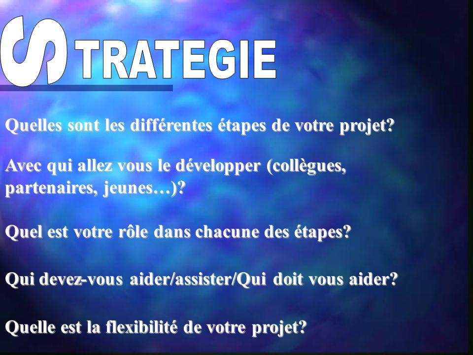 Quelles sont les différentes étapes de votre projet? Avec qui allez vous le développer (collègues, partenaires, jeunes…)? Quel est votre rôle dans cha