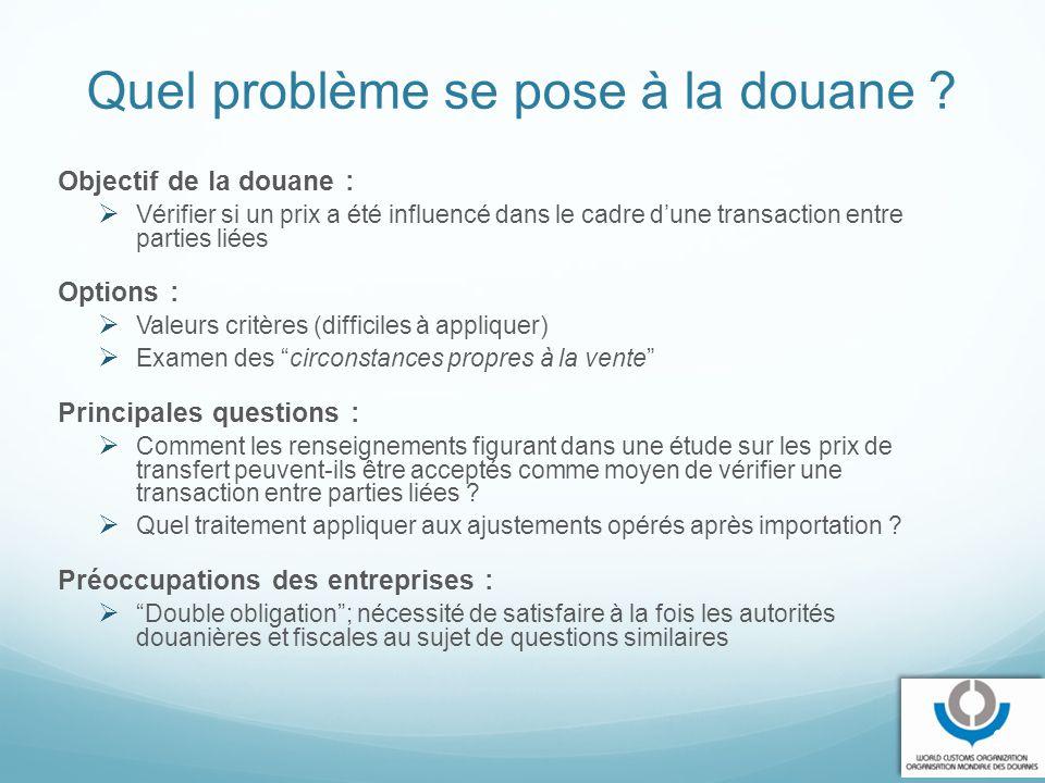 Quel problème se pose à la douane ? Objectif de la douane :  Vérifier si un prix a été influencé dans le cadre d'une transaction entre parties liées