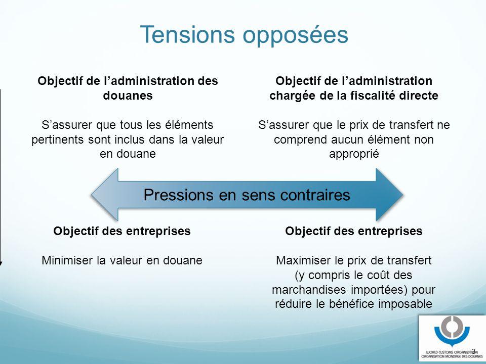 3 Tensions opposées Objectif de l'administration des douanes S'assurer que tous les éléments pertinents sont inclus dans la valeur en douane Objectif