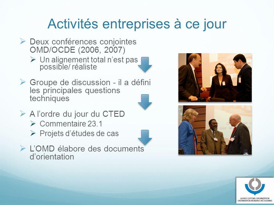 Activités entreprises à ce jour  Deux conférences conjointes OMD/OCDE (2006, 2007)  Un alignement total n'est pas possible/ réaliste  Groupe de dis