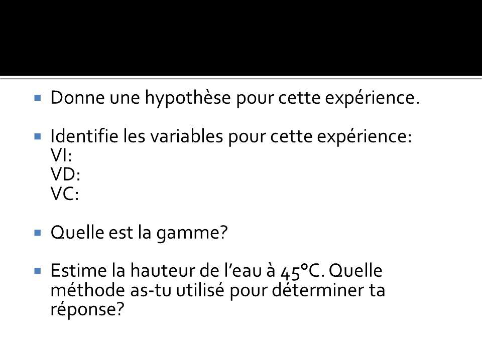  Donne une hypothèse pour cette expérience.  Identifie les variables pour cette expérience: VI: VD: VC:  Quelle est la gamme?  Estime la hauteur d