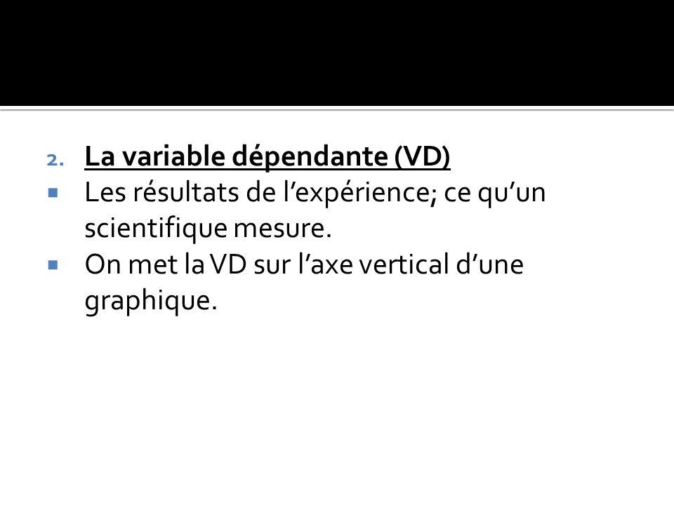 2. La variable dépendante (VD)  Les résultats de l'expérience; ce qu'un scientifique mesure.  On met la VD sur l'axe vertical d'une graphique.