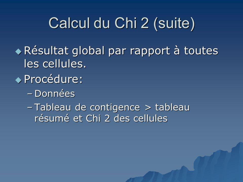 Calcul du Chi 2 (suite)  Résultat global par rapport à toutes les cellules.  Procédure: –Données –Tableau de contigence > tableau résumé et Chi 2 de