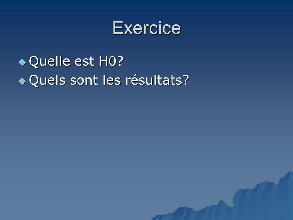 Exercice  Quelle est H0?  Quels sont les résultats?