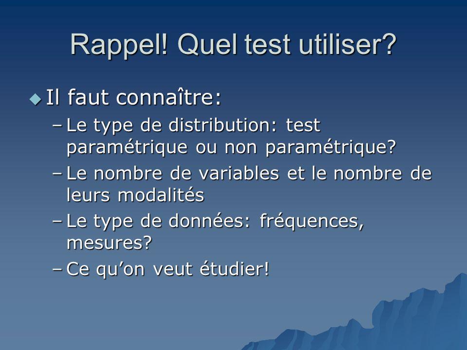 Rappel! Quel test utiliser?  Il faut connaître: –Le type de distribution: test paramétrique ou non paramétrique? –Le nombre de variables et le nombre