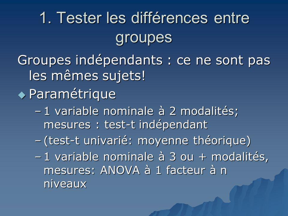 1. Tester les différences entre groupes Groupes indépendants : ce ne sont pas les mêmes sujets!  Paramétrique –1 variable nominale à 2 modalités; mes