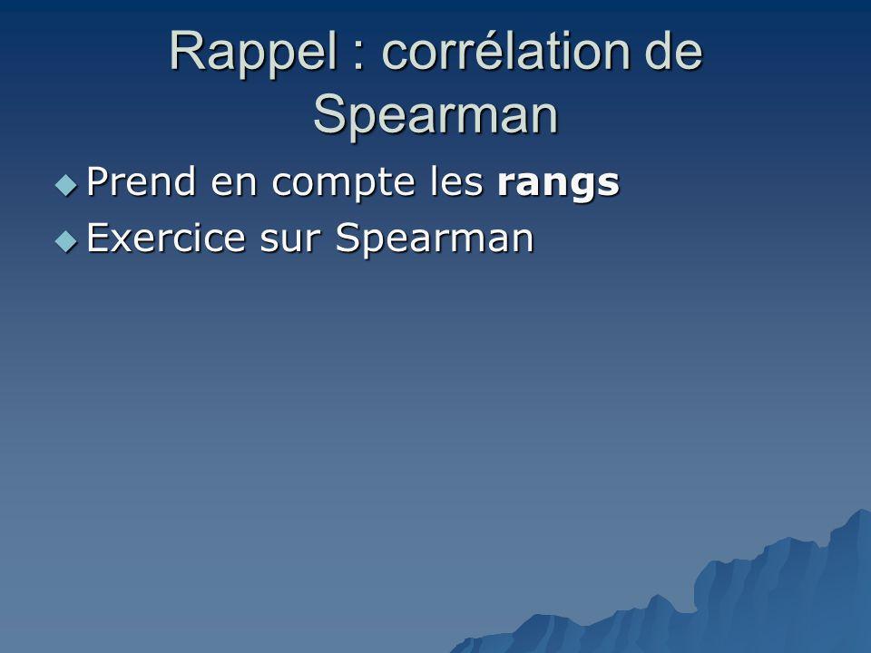Rappel : corrélation de Spearman  Prend en compte les rangs  Exercice sur Spearman