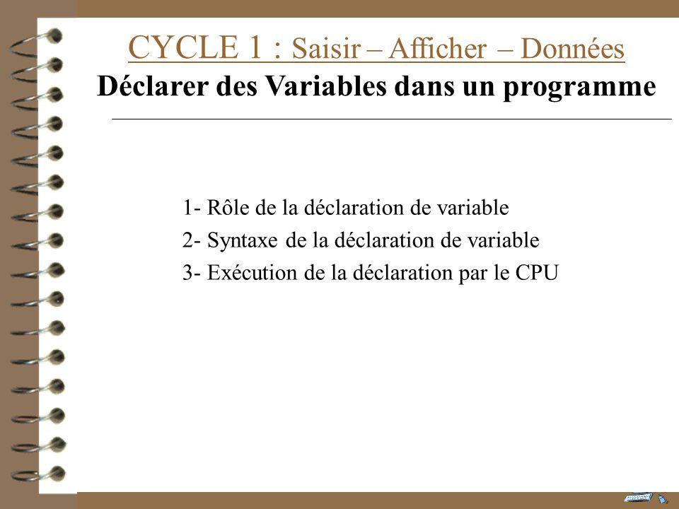 CYCLE 1 : Saisir – Afficher – Données Déclarer des Variables dans un programme 1- Rôle de la déclaration de variable 2- Syntaxe de la déclaration de v