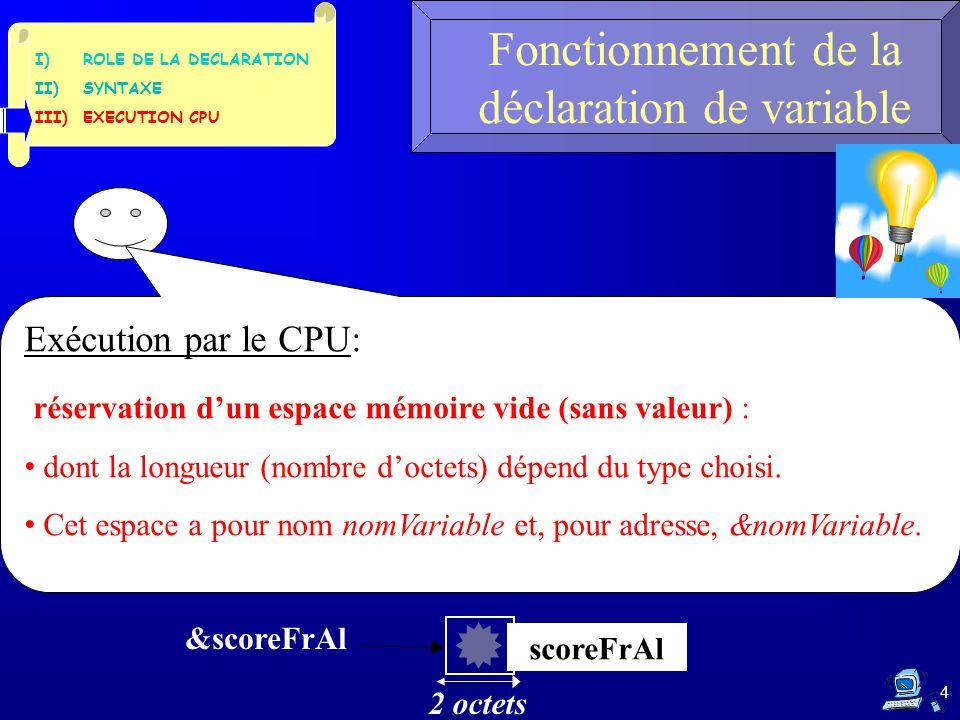 I)ROLE DE LA DECLARATION II)SYNTAXE III)EXECUTION CPU 4 Fonctionnement de la déclaration de variable Exécution par le CPU: réservation d'un espace mém