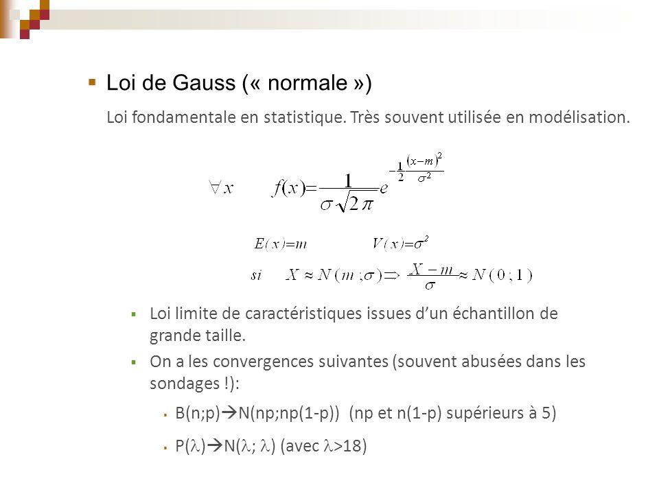  Loi de Gauss (« normale ») Loi fondamentale en statistique. Très souvent utilisée en modélisation.  B(n;p)  N(np;np(1-p)) (np et n(1-p) supérieurs