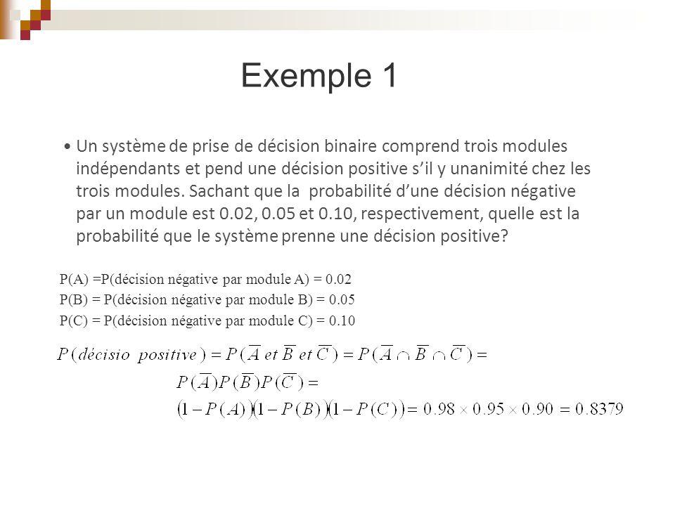 Exemple 1 Un système de prise de décision binaire comprend trois modules indépendants et pend une décision positive s'il y unanimité chez les trois mo