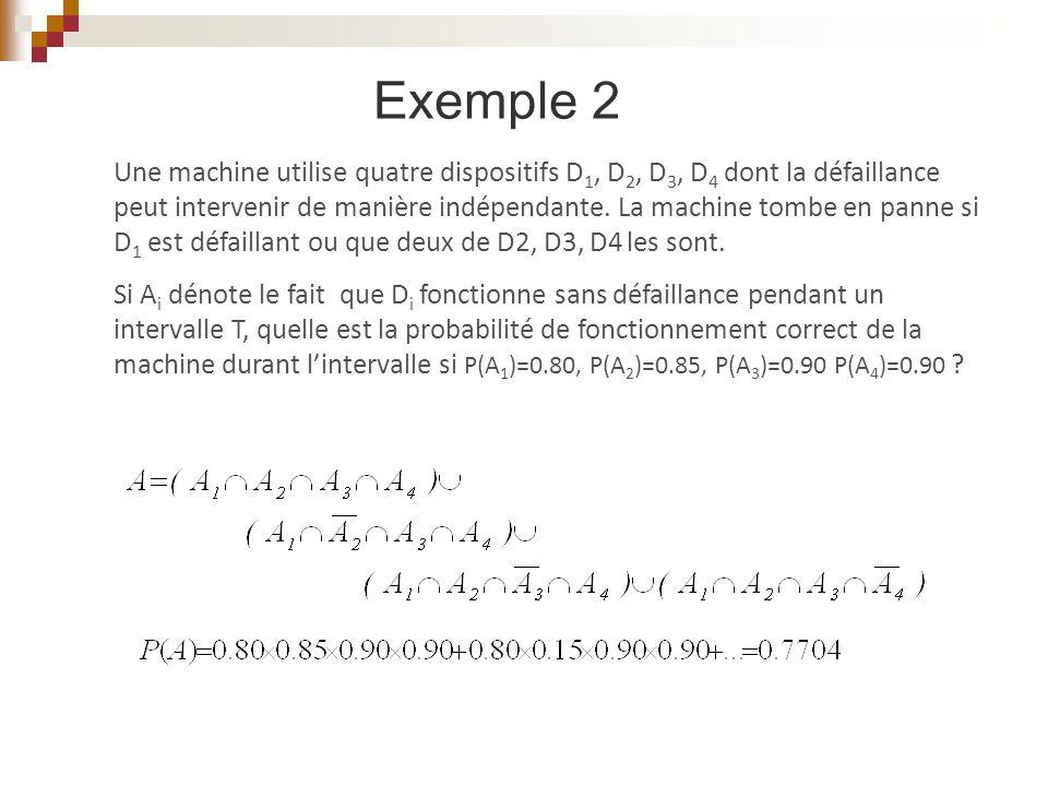 Exemple 2 Une machine utilise quatre dispositifs D 1, D 2, D 3, D 4 dont la défaillance peut intervenir de manière indépendante. La machine tombe en p