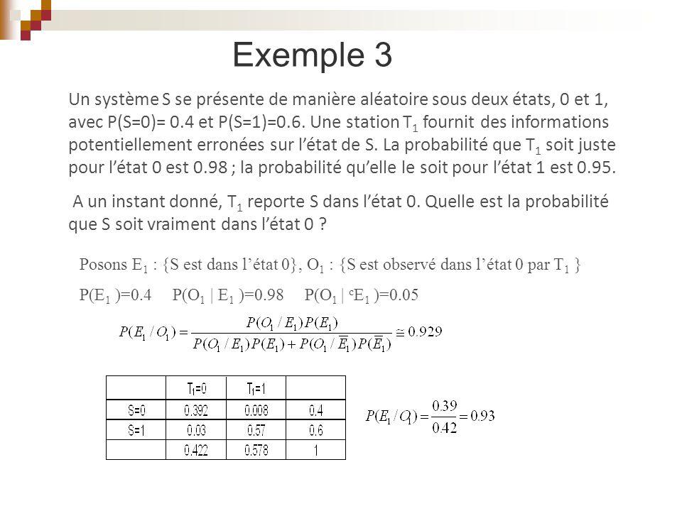 Exemple 3 Un système S se présente de manière aléatoire sous deux états, 0 et 1, avec P(S=0)= 0.4 et P(S=1)=0.6. Une station T 1 fournit des informati